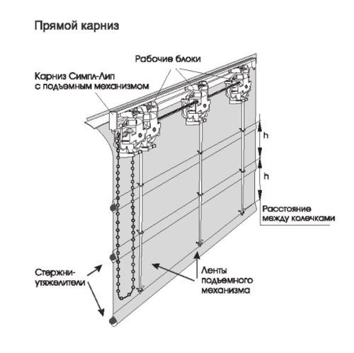 прямой-карниз-с-подъемной-системой